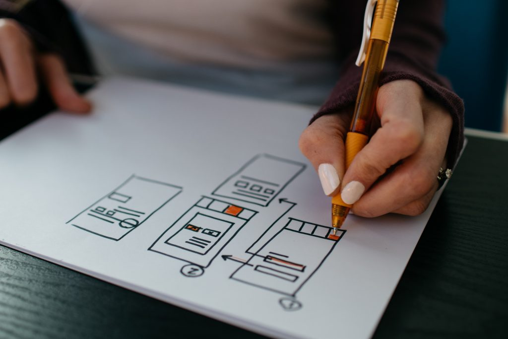 image of a woman's hand drawing website process and wireframs on a pad of paper